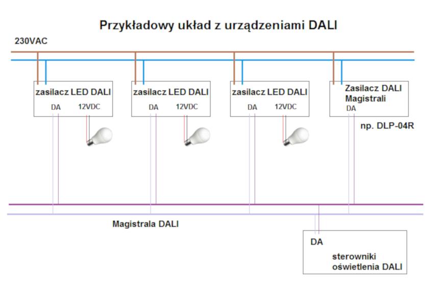 Schemat podłączenia DALI